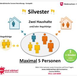 Grafiken der Niedersächsischen Staatskanzlei veranschaulichen, welche Regelnzu Silvester gelten.